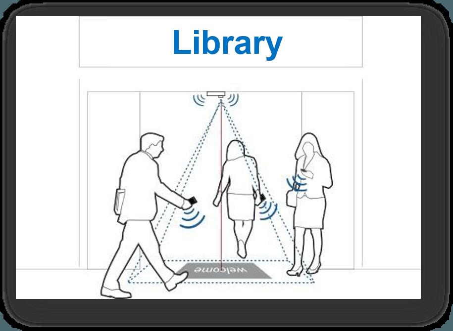Library Footfall Diagram